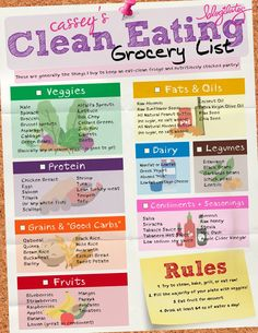 losing weight and fitness : MY ULTIMATE EAT CLEAN GROCERY LIST!