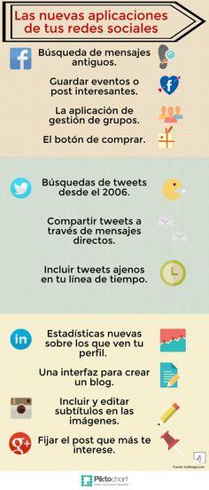 Las nuevas aplicaciones de tus redes sociales.