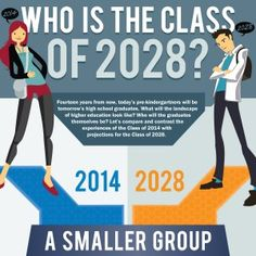 Fourteen years from now, today's pre-kindergartners will be tomorrow's high school graduates.