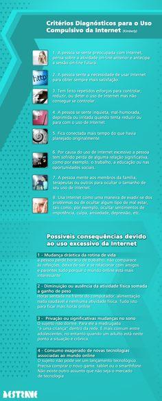 Dependência em internet. Doença do século