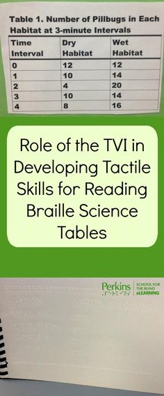 What should the role of the TVI educator be in science classes? Learn how to help students develop tactile skills for reading braille tables in science and math.