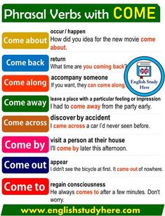 Phrasal Verbs with COME in English – Learn english English Prepositions, Learn English Grammar, English Idioms, English Vocabulary Words, English Phrases, Learn English Words, English Sentences, English Writing, English Study