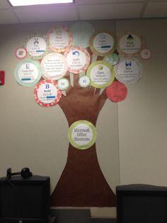 Control Tree, computer lab bulletin board