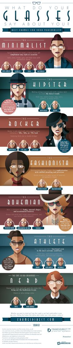 Infographic: What Your Glasses Say About Your Personality / Infografía: Qué dicen tus gafas acerca de tu personalidad