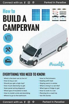 Van Life Guide: How To Build A DIY Camper Van Conversion . How to build a d. Build A Camper Van, Camper Van Life, Convert Van To Camper, Diy Van Camper, Diy Camper Trailer, Diy Van Conversions, Camper Van Conversion Diy, Van Conversion How To, Van Conversion Plumbing