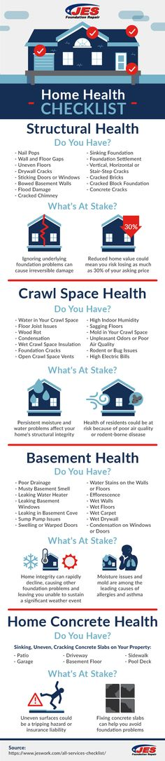 This checklist will help you identify the signs and problem areas like wall cracks, basement, crawl space, and foundation issues so that you address your home's repair needs. Crawl Space Repair, Foundation Repair, Home Health, Insulation, Basement, Signs, Wall, Root Cellar, Shop Signs