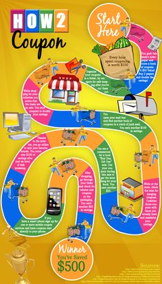 How to play the coupon game.  Awesome graphic literally walking you through how to coupon.