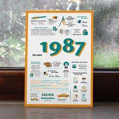 Erlebnis in Zahlen und Fakten: Das Jahr 1987