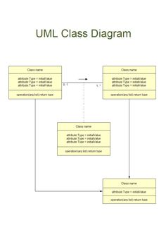 Use case templates to instantly create use case diagrams online my uml class diagram for videostore ccuart Gallery
