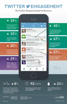 Twitter Engagement: The Guide for Business [Infographic]
