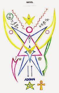 simbolos da cura quântica - Pesquisa Google