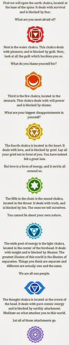 Basic description and instructions for Chakra Meditation, used to open, clear, align and balance energy centers and bring about healing, health and wellness