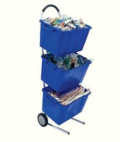 How to Set Up a Recycling System
