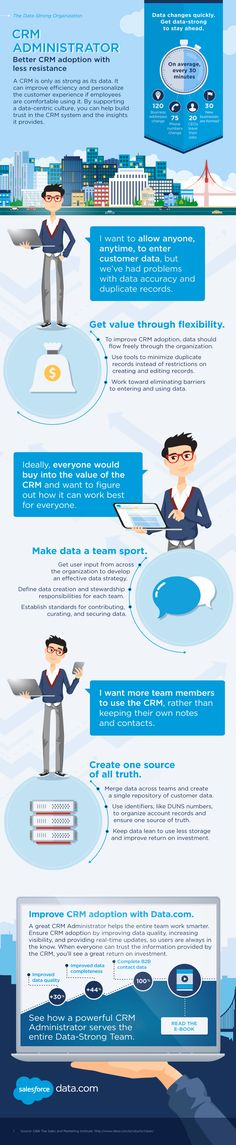Are You a Data Strong CRM Administrator? [INFOGRAPHIC] - Salesforce Blog