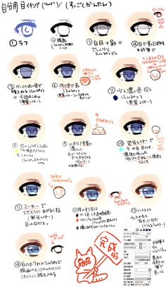 Digital Art Tutorial Eye SAI