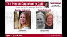 Plexus Opportunity Call   December 16, 2015
