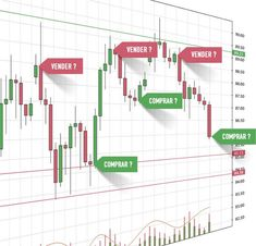 Bitcoin Trading & Forex In Australia Candlestick Chart, Lost Money, Day Trader, New Students, Blockchain Technology, Trading Strategies, Forex Trading, Stock Market, Investing