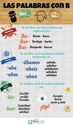 Las palabras con b Spanish Grammar, Spanish Language Learning, Spanish Teacher, Spanish Classroom, Teaching Spanish, Teaching Resources, Differentiation In The Classroom, Classroom Procedures, Learn To Speak Spanish