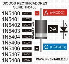 Infografía de la serie de diodos 1N5400.