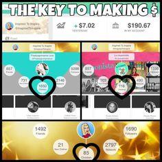 The key to making money with Tsu! Maddalena Simeone | tsū