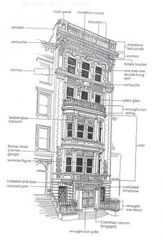 neoclassical architecture characteristics | sculptural ornamentation this truly is a mutt of many architectural ...