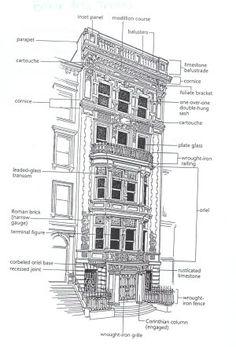 la facciata anteriore parte 3 the front facade part 3 woodwork