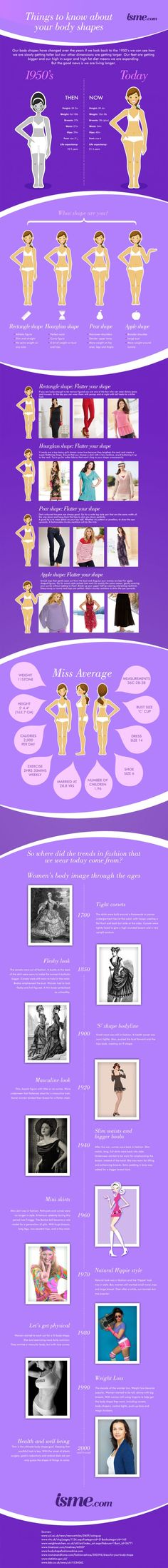Things To Know About Your Body Shape