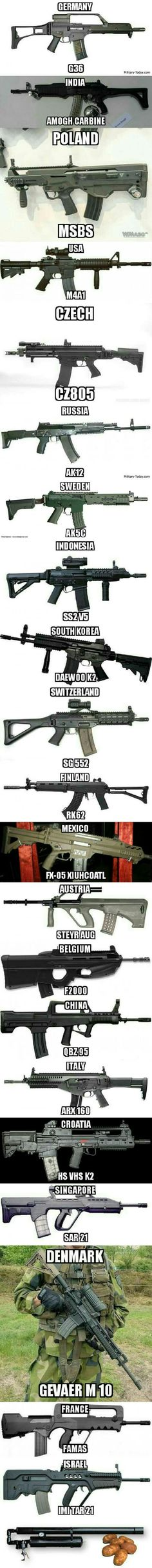 Assault rifles around the world part comment your country& assault rifle for part 2 Military Weapons, Weapons Guns, Guns And Ammo, Assault Weapon, Assault Rifle, Cool Guns, Airsoft, Firearms, Hand Guns