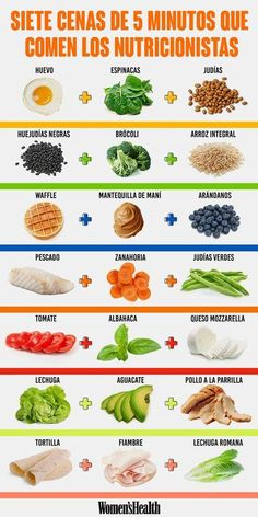 How to start a low carb diet ? Low carb food list perfect cheat sheets for your clean eating shopping, suitable for diabetics, weightloss goal or ketogenic diet too. Healthy Tips, Healthy Snacks, Healthy Recipes, Eating Healthy, Comidas Fitness, Health And Nutrition, Holistic Nutrition, Proper Nutrition, Nutrition Guide