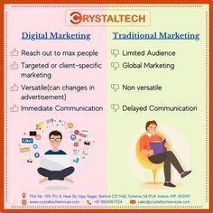 It Service Provider, All Friends, Digital Marketing, Communication, Advertising, Memes, Meme, Communication Illustrations