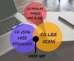 usp-unique-selling-proposition-unikatni-prodejni-argument-patrikgajdos-cz
