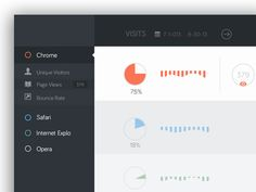Dribbble - Browser Stats by Rovane Durso