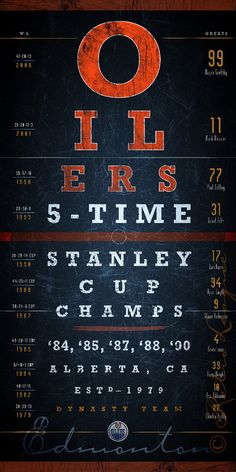 Hat Trick Edmonton Oilers 3 Art Prints FREE by RetroLeague