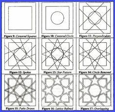 CREATIVE's BLOK: Sacred Geometry