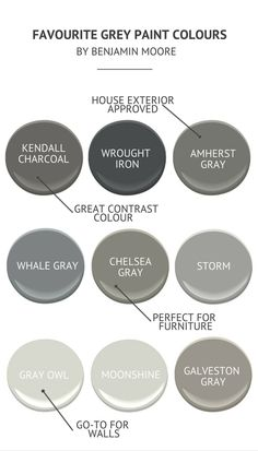 Since majority of our interior is painted in a grey hues, I thought it was only necessary to share some of my favourite grey paint colours, and because I'v went over every grey shade in the BM fan deck... Click to see each of these grey shades used within the home!