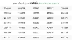 Thai Lottery Result Today For Lottery Tips, Lottery Games, Lottery Tickets, Lotto Results, Lottery Result Today, Lottery Numbers, Winning Numbers, Today Tips, Lucky Number