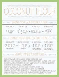 Coconut Flour Conversion Chart