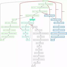 AUTOMATED REASONING 2017_06_24_09_11_00 9ce7190 HEAD@{0}: checkout: moving from ot-struct-clause to master 15dcad3 HEAD@{1}: checkout: moving from master to ot-struct-clause 9ce7190 HEAD@{2}: checkout: moving from master to master 9ce7190 HEAD@{3}: commit: ot-struct-term c3f046c HEAD@{4}: commit: tmp 7e21c87 HEAD@{5}: merge ot-struct-rel-c: Fast-forward cf5d4e3 HEAD@{6}: checkout: moving from ot-struct-rel-c to master 7e21c87 HEAD@{7}: commit: ot-struct-rel-c 524be8d HEAD@{8}: commit…