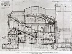 Longitudinal section of the New Orpheum Theatre, Kansas City