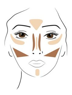 Retrouve tous nos tutos maquillage pour un contouring facile, selon la forme de ton visage ou la zone de ton visage à sculpter.
