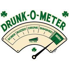Irish drunk-o-meter