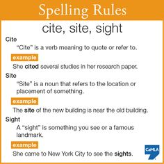 Cite, site, and sight are homophones. Homophones are words that sound the same, but have a different spelling and meaning.