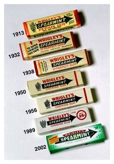 Today, spearmint is most commonly used in breath freshening products such as gum, mouthwash, and toothpaste Changes in Wrigley's spearmi.