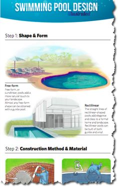 Know your swimming pool safety infographic was created to demonstrate the greatest potential for Swimming pool technician salary