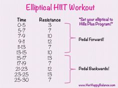 Continue to do elliptical HIIT (High Intensity Interval Training) and improving on stamina without losing breath during the high resistance rounds. (The goal is to make it past two miles). Once you've mastered this workout and you find it easy to do without losing your breath, it means your body is used to the routine and you're ready for the next phase of HIIT cardio to avoid plateau!