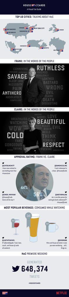 House of Cards season 3 on Twitter. #HouseofCards