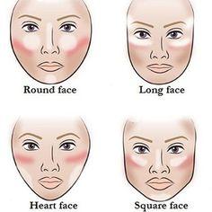 顔のタイプで入れ方も変わります。