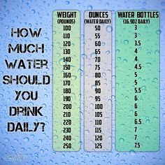 H2o Drinking Water Challenge Bottle Schedule Time