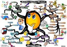 Creative Genius Mindset