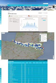 Un sito splendido, con tutti i Passi dei Pirenei: http://www.lespyrenees.net/route_des_cols  ...devo tornarci, me ne mancano ancora parecchi ;-)